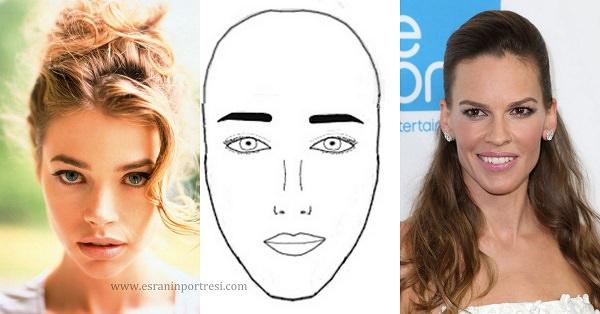Yüz Şeklinize Uygun Kaş Modeli Hangisi