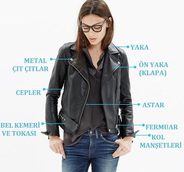 0 deri ceket anatomisi_mini
